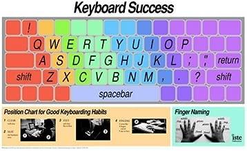 Keyboard Success Wall Chart