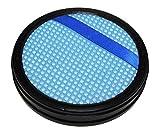 1 filtro 14943 compatible con aspiradora de mano Philips PowerPro Aqua/Dou equivalente a CP9985, 432200494361
