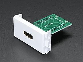 Panel Mount HDMI Socket Breakout