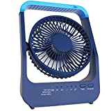 Rechargeable Battery Operated Fan 20000mAh, Portable USB Port Output, Quiet Desk Fan with Timer, 200 H, Rotatable Table Fan for Bedroom Office Camping