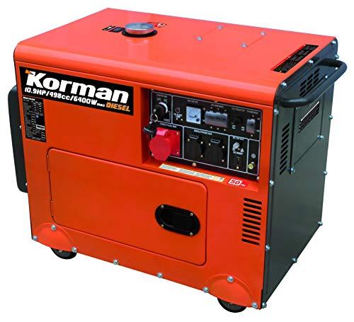 Korman - Grupo electrógeno Diesel trifásico 6400W y 4200W