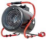 detec. Ventilador de 9kW–Calefactor eléctrico (DT de HL9–3