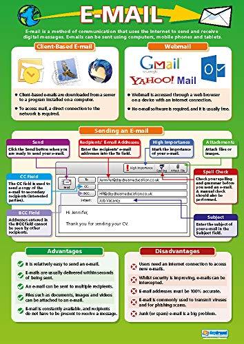 Email, ICT-Poster, laminiertes Glanzpapier, 850 mm x 594 mm (A1), Rechentabelle für das Klassenzimmer, Bildungstabelle von Daydream Education