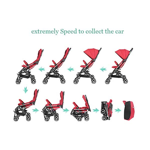 JXCC Baby Stroller Ultra Light Folding Child Shock Absorber Trolley Can Sit Half Lying 6 months-3 years old,25kg maximum -Safe And Stylish Red JXCC 1. {Four seasons are all} - Three sides of the net design, the awning can be adjusted at multiple angles, easy to cope with the sun 2. {Lightweight capsule car} - Weighs only 4.9kg, diamond car, can be on the plane, comfort zone baby 3. {3D Stereo Vibration} - X-frame design, evenly dispersing the upper weight, front wheel built-in suspension, rear wheel frame suspension 4