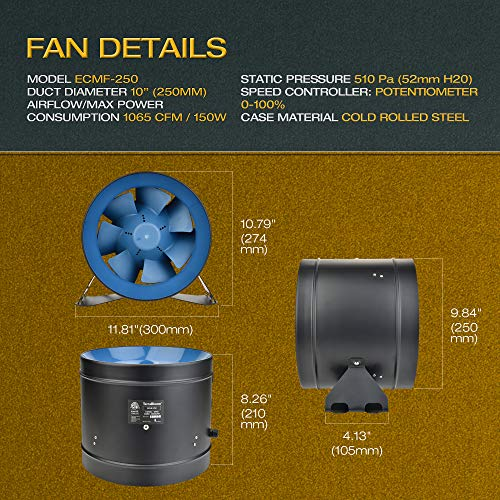 TerraBloom 10″ Inline Duct Fan
