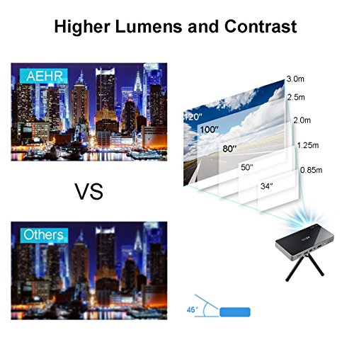 Mini Projector,Portable Pico Video Projector Android 7.1 for iPhone and Android phone,HD 1080P 120