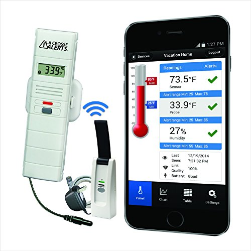 La Crosse Alerts Mobile 926-25101-GP Wireless Monitor System Set with
