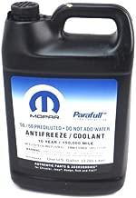 Best mopar coolant flush Reviews