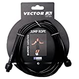 skipping rope for home gym