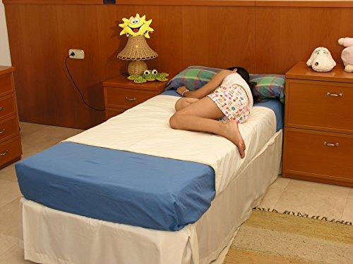 Ti-Tin Travesero Empapador Protector de Cama Impermeable. Súper Absorbente. Para Cama Individual de 90 cm | Para Bebés y Adultos. Con 4 capas y alas de 55cm.