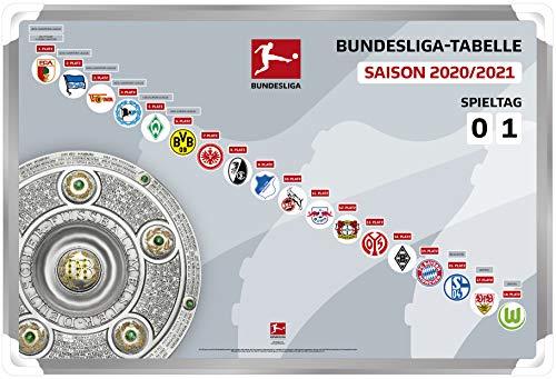 Am Ball Com 1. Bundesliga - Magnettabelle (2020-2021)