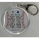 51nk3m6eHZL._SL160_ 大崎高校野球部2021メンバー出身中学と注目選手!