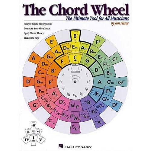 Piano Chord Chart: Amazon com
