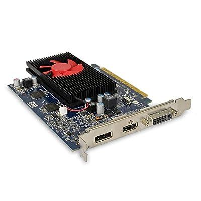 HP Radeon R7 450 4GB GDDR5 PCI Express PCIe DVI Video Card HDMI DisplayPort