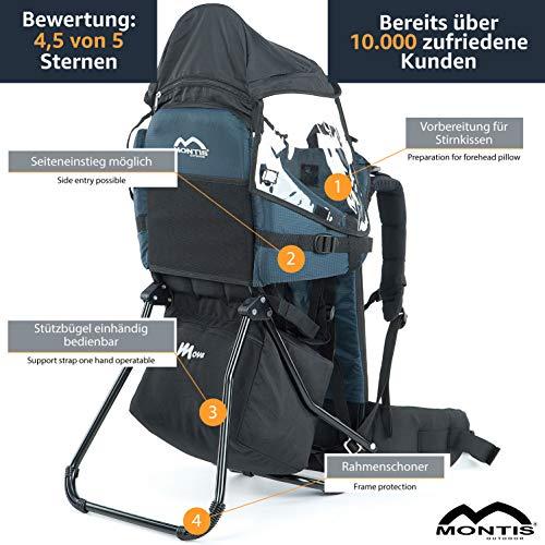 MONTIS MOVE, mochila portabebés, hasta 25 kg, 2180 g, AZUL