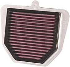 Best 2007 r1 air filter Reviews