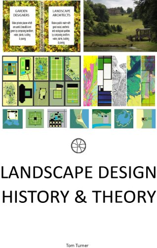 Landscape Design History Theory Landscape Architecture And