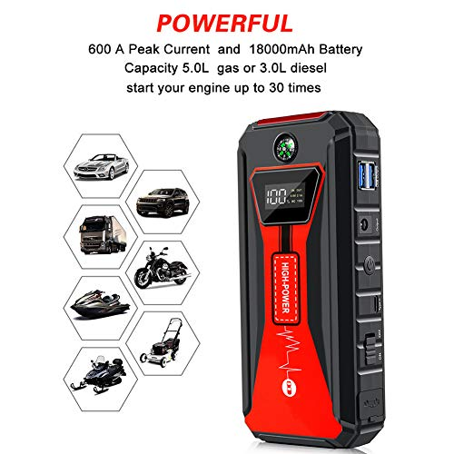 Check Out This Feng Portable Car Jump Starter - 600A Peak (5L Gas or 3L Diesel Engine) 12V Auto Batt...