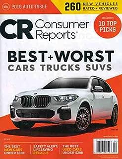 Consumer Report April 2019