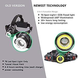 Cobiz Linterna frontal LED Recargable de Trabajo, 6000 Lúmenes, 4 Modos de Luz con Flash, Zoom in/out, Ligera Elástica, Impermeable para Ciclismo, Correr, Deportes Nocturnos