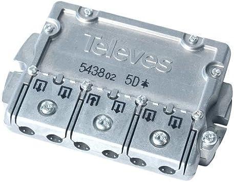 CABLEPELADO Repartidor distribuidor 5 direcciones 10/9.5 dB Gris