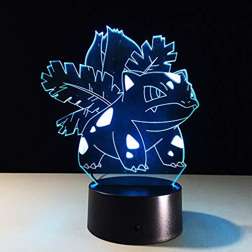Nur 1 Stück 3D-Lampe Neuheit Usb Led 3D-Lampe Licht betrieben Kinderlampe Schlafzimmer Mini-Lampe
