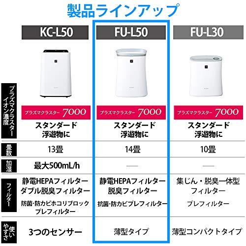 シャープ空気清浄機プラズマクラスター7000スタンダード14畳/空気清浄23畳ウイルス花粉2019年モデルホワイトFU-L50-W