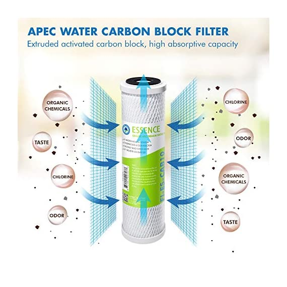 APEC Water Systems FILTER-SET-ES High Capacity Replacement Pre-Filter Set For Essence Series Reverse Osmosis Water… 5 APEC Water ESSENCE Series FILTER-SET-ES is for ROES-50, ROES-PH75, ROES-PHUV75, ROES-UV75-SS and ROES-UV75 Includes (1) sediment and (2) carbon block filters to protect and extend the life of the RO system 1st stage 5 micron Polypropylene sediment filter to remove dust, particles and rust