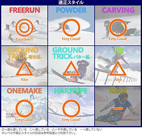 19-20BATALEON/バタレオンWHATEVERワットエバーメンズ板スノーボード2020154
