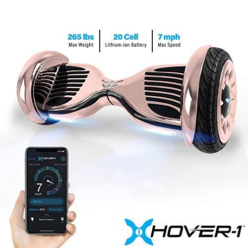 """Hover-1 Titan 10"""""""