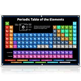 2020 Version Periodic Table Poster of Elements Banner by Bigtime Signs - Science Chemistry Chart for Teachers, Students, Classroom - 118 Element Atomic Number Weight (Black, 4FT x 6FT)