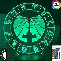 ミッキーマイケルジャクソンフィギュア3D光学LEDナイトライトキッズベッドルームデコレーションナイトライトUSBバッテリーテーブルランプギフト
