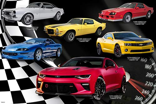 Chevy Muscle Car Evolution Poster Collage Home Decor Print