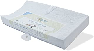 Colgate 3-Sided Contour Changing Pad | 33