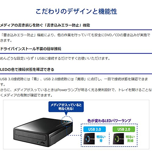 I-ODATADVDドライブ外付けUSB3.0/DVD±R/24倍速書き込み/M-DISCDVR-UT24EZ