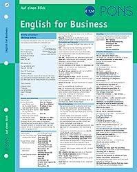 Fragen Formulieren Englisch