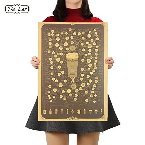 Vintage Stijl Poster Muursticker Bier Figuur Decoratie Kraft Papier Poster Bar Home Muurdecoratie 51.5x36cm