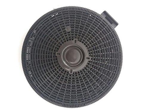 Aktivkohlefilter - Kohlefilter für diverse Dunstabzugshauben von Teka, Küppersbusch, Smeg, Electrolux - 19 cm rund