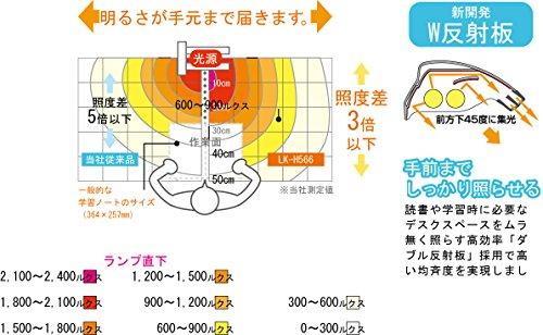 Twinbird(ツインバード)『アーム型タッチインバータ蛍光灯(LK-H766B)』
