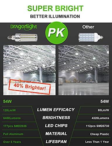 DragonLight Bombillas LED