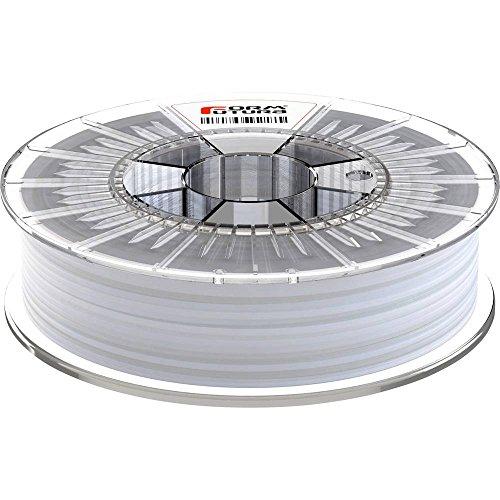 hdglass filament