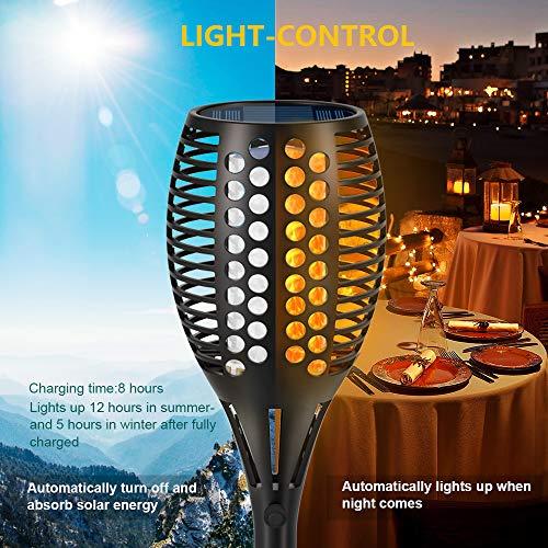 Aityvert Solar Lights, 43