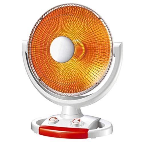 SONGAI Calefactor eléctrico de bajo consumo para calentar las familias y el escritorio, de bajo consumo, ventilador eléctrico duradero