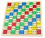 Table de Multiplication de Bois - Jeu de Maths de Plateau avec 91 Blocs et numéros de Bois colorés - Jeu de Math -Jeux educatif 3 Ans - Apprentissage des mathématiques - pour 3 4 5 5 6 Ans