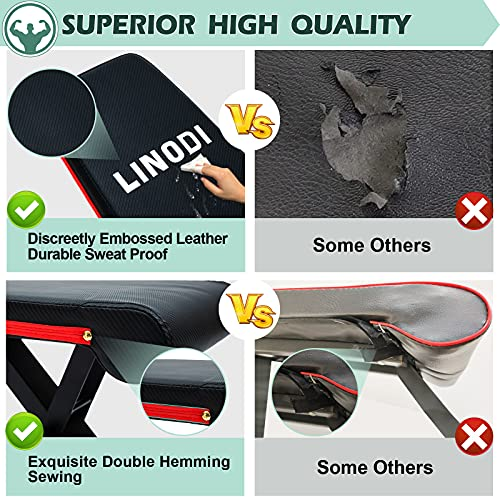 LINODI Weight Bench, Adjustable Strength Training Benches for Full Body Workout, Multi-Purpose Foldable Incline Decline Home Gym Bench