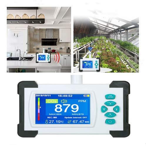 InLoveArts CO2-Messgerät,0–9999 PPM Kohlendioxid-Monitor, hochpräziser CO2-Sensor mit relativer Temperatur Luftfeuchtigkeit, tragbares Farbdisplay für überfüllte Orte und landwirtschaftliche Gasdünger