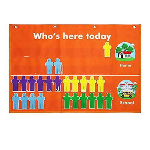 Aanwezigheid zakdiagram klaslokaal management zakdiagram met 36 kaarten, lessenbenodigdheden voor thuis en school…