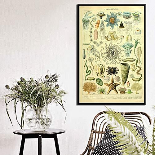 Puzzle 1000 Piezas Arte de biología de ilustración de Vida Vintage en Juguetes y Juegos Juego de Habilidad para Toda la Familia, Colorido Juego de ubicación.50x75cm(20x30inch)
