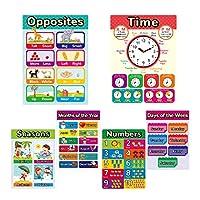 幼稚園 幼児 子供用 教育ポスター 粘着ドット付き 幼稚園 ホームスクール 教室 保育園 壁飾り 小児学習用 (6個)