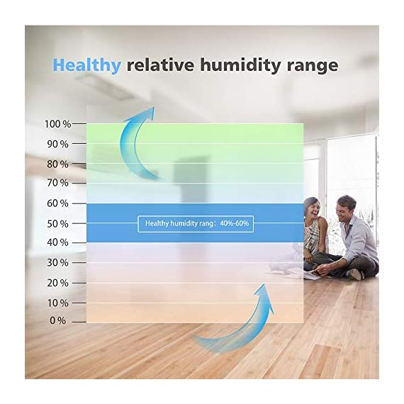 Yaufey 1500 sq. Ft dehumidifiers for home and basements, with continuous or manual drainage, intelligent control quietly… 2 professional and efficient dehumidification- with removal capacity of up to remove up to 32. 7 pints (under 95°f, 90%rh condition) of moisture per day. (please note: under 95°f, 90%rh condition, the max dehumidification capacity up to 32. 7 pints), it is an energy-efficient dehumidifier which is suitable for basement, home, bathroom, bedroom, garage, and other indoor spaces up to 1500 sq. Ft. Convenient and simple to use. Home appliances never need to be complicated, so our dehumidifier isn't. It features a light-touch intelligent control panel, which let you see the operating settings at a glance. Adjust to your ideal moisture setting, then let it run its continuous 24-hour cycle until the 1. 8l tank is full, at which point it will automatically shut-off. Tired of manual drainage? There's also a drain hose outlet for continuous draining. The 2-meter long drain hose is included. Multiple humanized features. You can select between regular and turbo fan speeds for optimal comfort. The low-noise design will get you far away from the disturbing noise when sleeping or studying. The removable and washable filter means easy maintenance — simply clean it regularly and then recycle. Program the 24-hour timer to suit your lifestyle and save energy costs. All of them can ensure you to have the best possible experience with our dehumidifier.